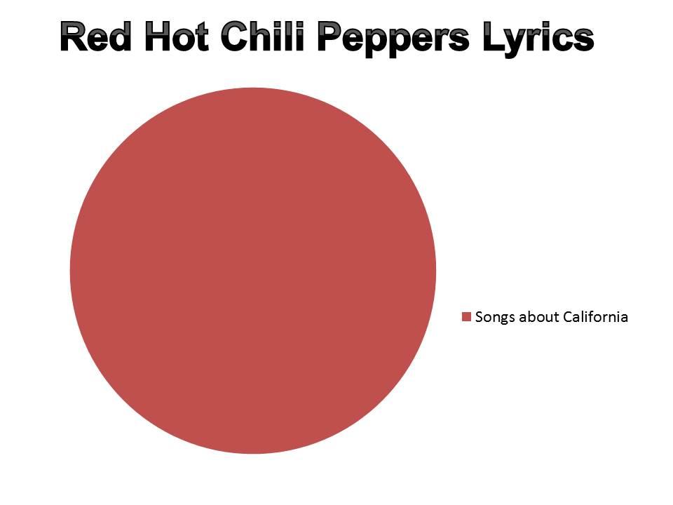 Red hot chili peppers blood sugar sex magik to diskadiko music store