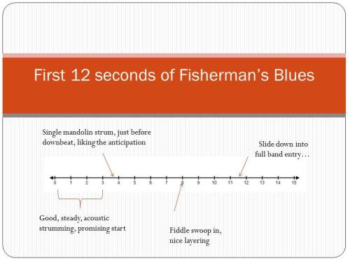First 12 seconds of Fisherman's Blues