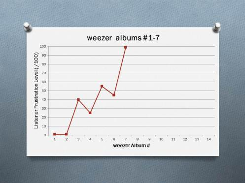 albums 1-7