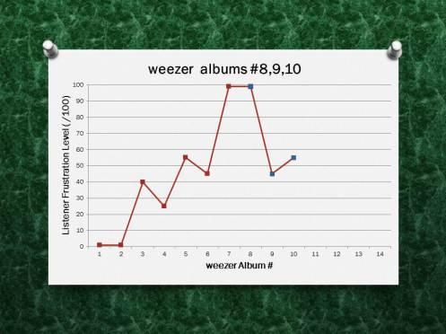 albums 8,9,10