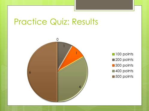 practice-quiz-results