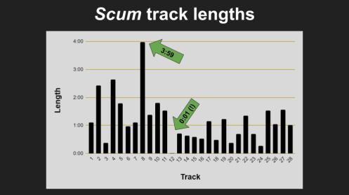 track lengths